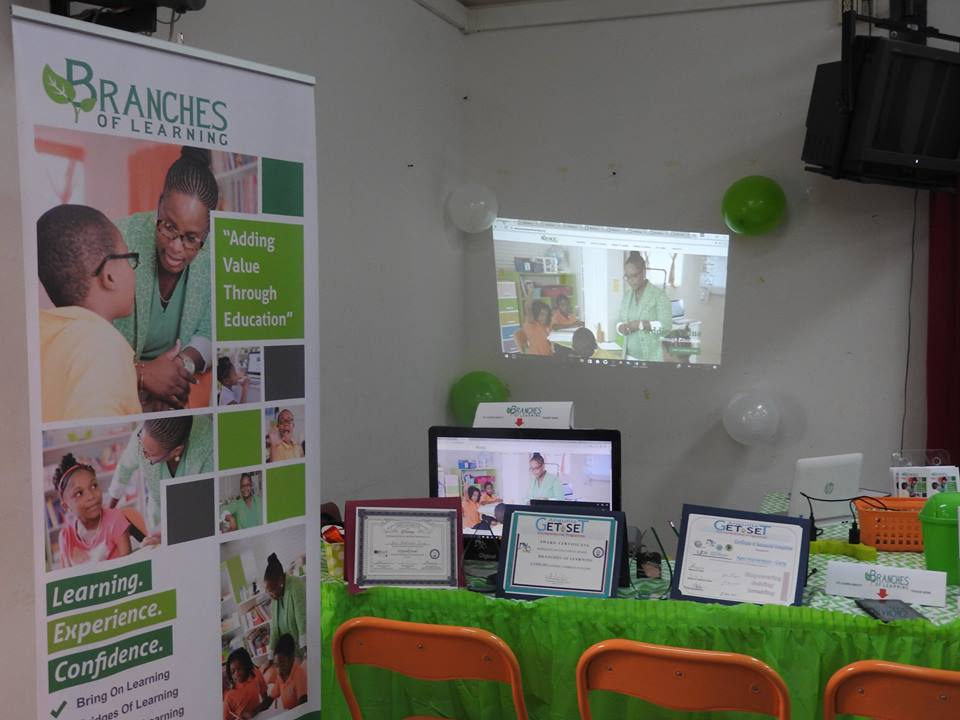 Branches of Learning Display